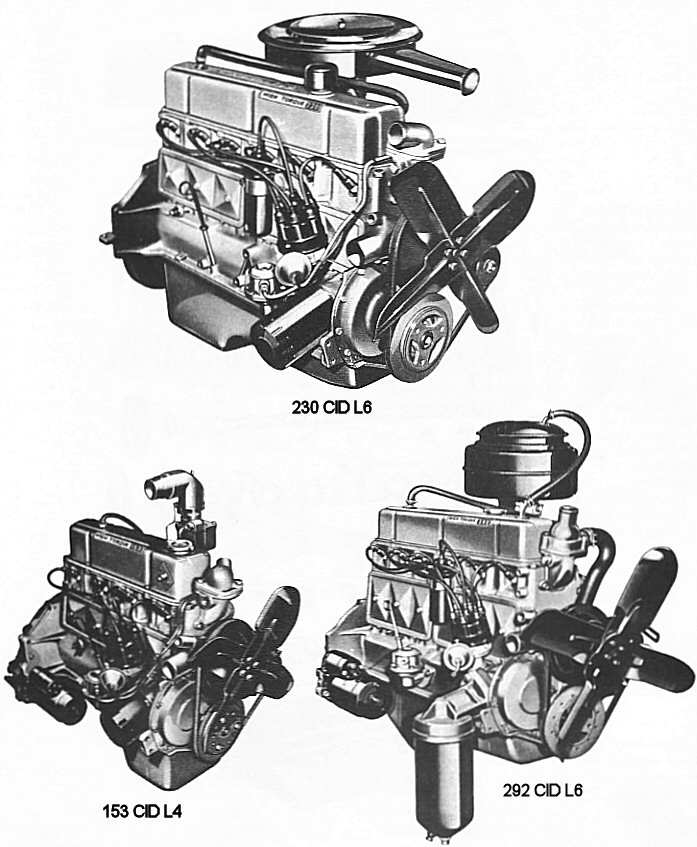 the engine page rh chevyc60 com